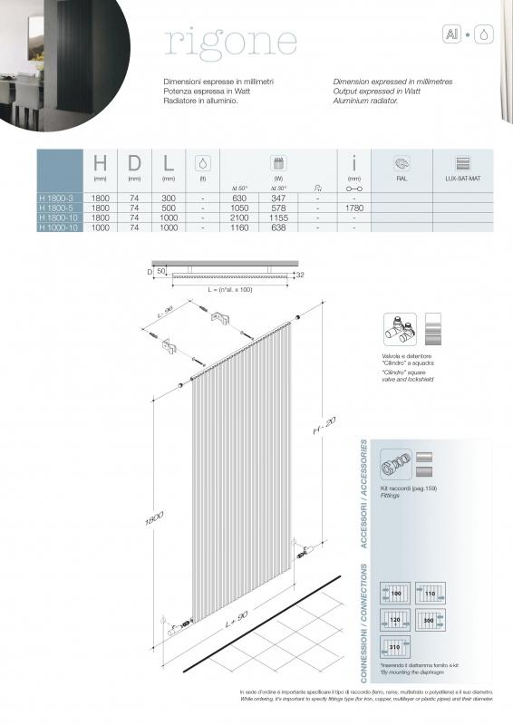ad hoc rigone bath bad heizung armaturen. Black Bedroom Furniture Sets. Home Design Ideas
